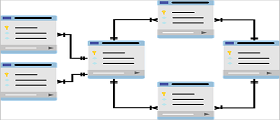 Depiction of a database